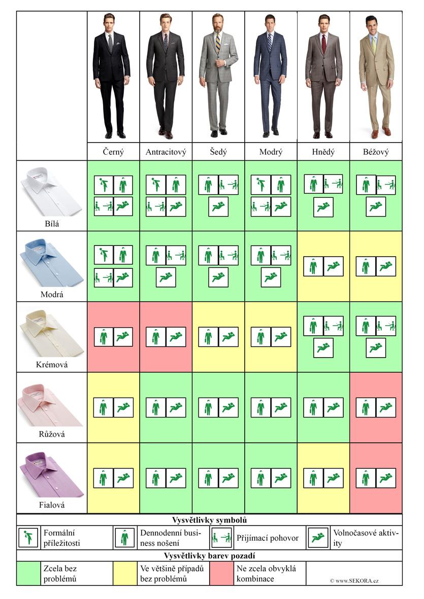 Kombinace barev pánských košilí s barvami obleků  cee42474b3