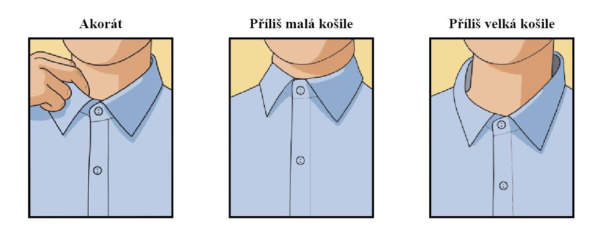 Pánská košile – jak má sedět  60e60a2690